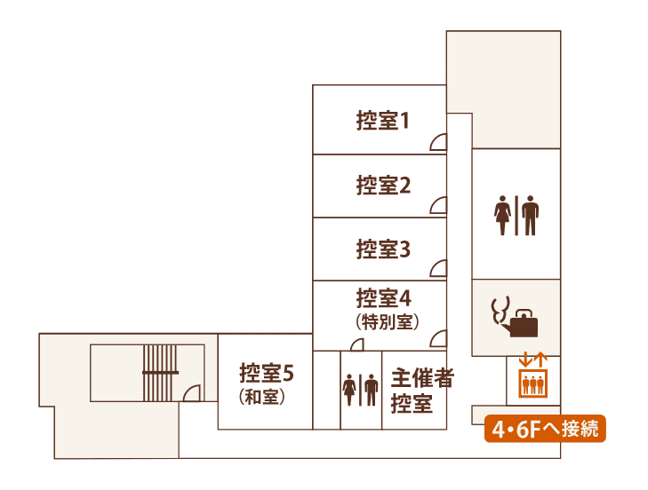 5F 平面図