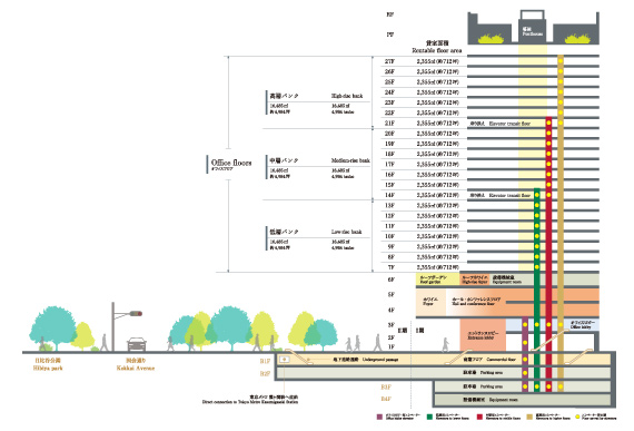 Cross Sectional Elevation West Side  building Summary